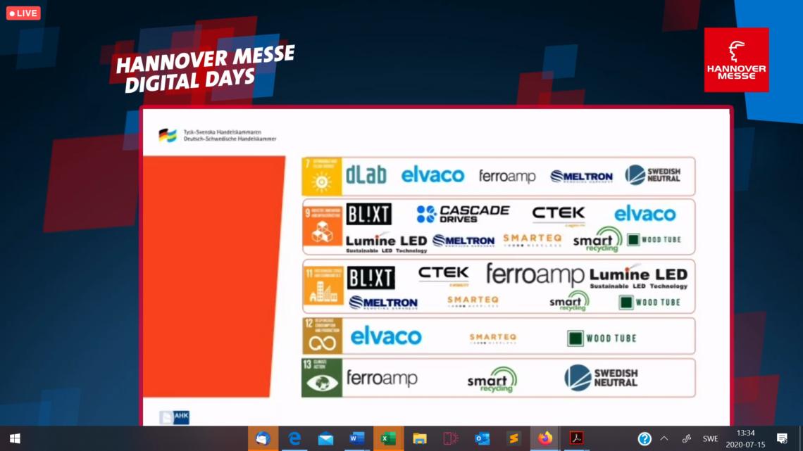 Meltron ett av de intressanta företagen på Hannovers Digitala Mässa